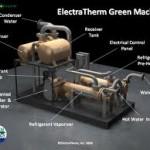 Из технологического тепла добудут электричество