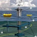 Шведский проект по активному развитию волновой электроэнергетики